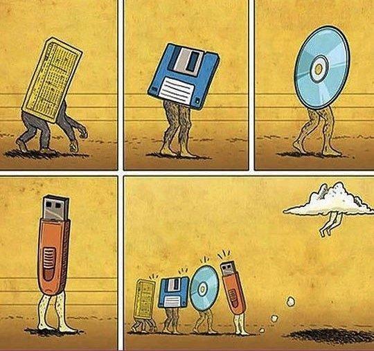 sviluppo tecnologico