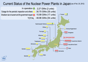 nuclear in japan